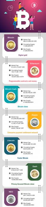 Jackson#5 Crypto currencies